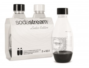 Source: SodaStream